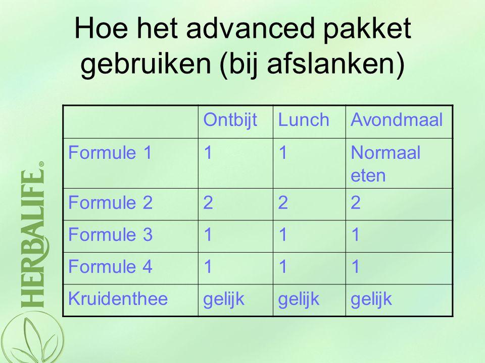 Hoe het advanced pakket gebruiken (bij stabielheid) OntbijtLunchAvondmaal Formule 11Normaal eten Formule 2222 Formule 3111 Formule 4111 Kruidentheegelijk