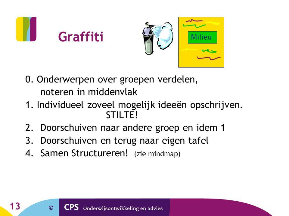 13 Graffiti 0. Onderwerpen over groepen verdelen, noteren in middenvlak 1. Individueel zoveel mogelijk ideeën opschrijven. STILTE! 2.Doorschuiven naar