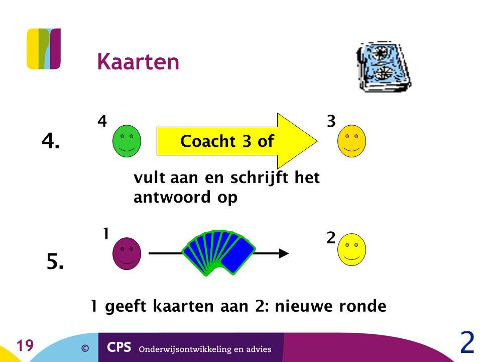 19 Kaarten 4. 4 Coacht 3 of vult aan en schrijft het antwoord op 3 5. 1 2 1 geeft kaarten aan 2: nieuwe ronde 2