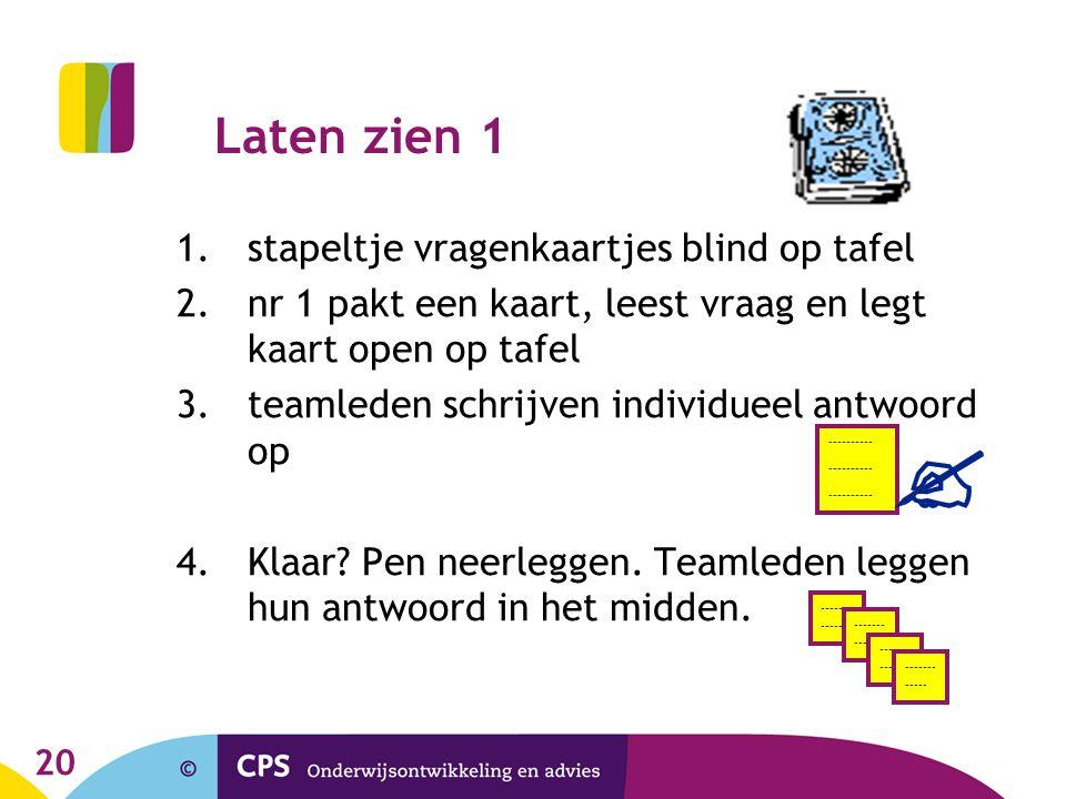 20 Laten zien 1 1.stapeltje vragenkaartjes blind op tafel 2.nr 1 pakt een kaart, leest vraag en legt kaart open op tafel 3.teamleden schrijven individ
