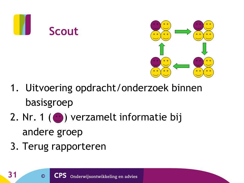 31 Scout 1.Uitvoering opdracht/onderzoek binnen basisgroep 2. Nr. 1 ( ) verzamelt informatie bij andere groep 3. Terug rapporteren
