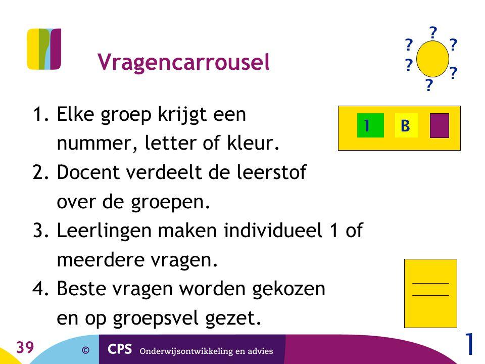 39 Vragencarrousel 1. Elke groep krijgt een nummer, letter of kleur. 2. Docent verdeelt de leerstof over de groepen. 3. Leerlingen maken individueel 1