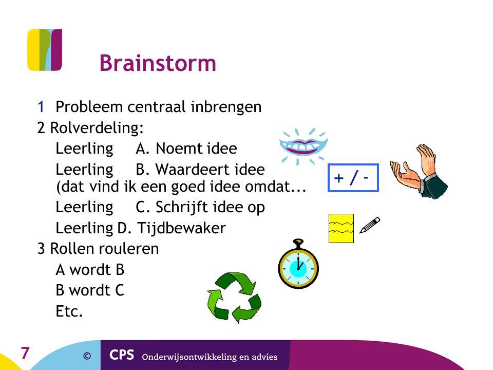 7 Brainstorm 1Probleem centraal inbrengen 2 Rolverdeling: LeerlingA. Noemt idee LeerlingB. Waardeert idee (dat vind ik een goed idee omdat... Leerling