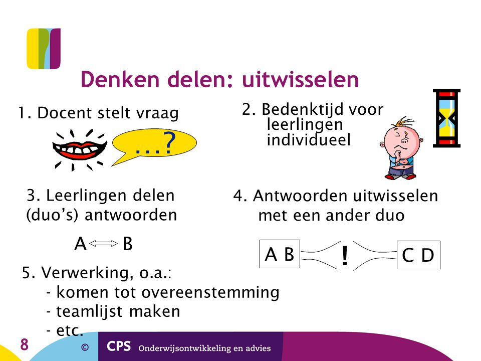 8 Denken delen: uitwisselen 1. Docent stelt vraag 2. Bedenktijd voor leerlingen individueel ! …? 3. Leerlingen delen (duo's) antwoorden 4. Antwoorden