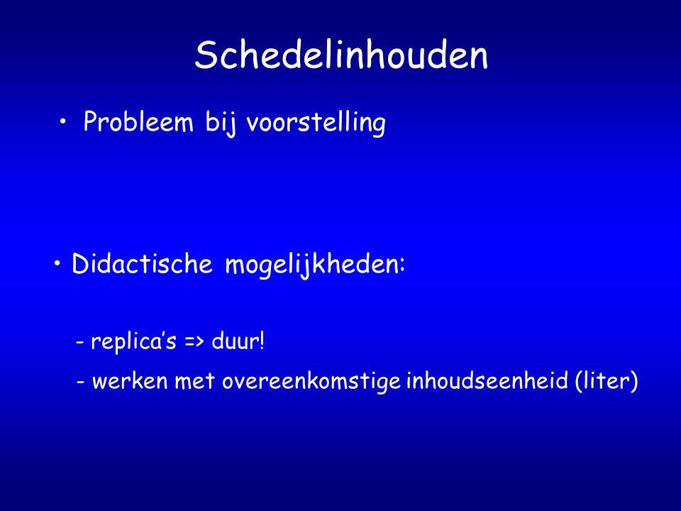 Schedelinhouden Probleem bij voorstelling Didactische mogelijkheden: - replica's => duur.
