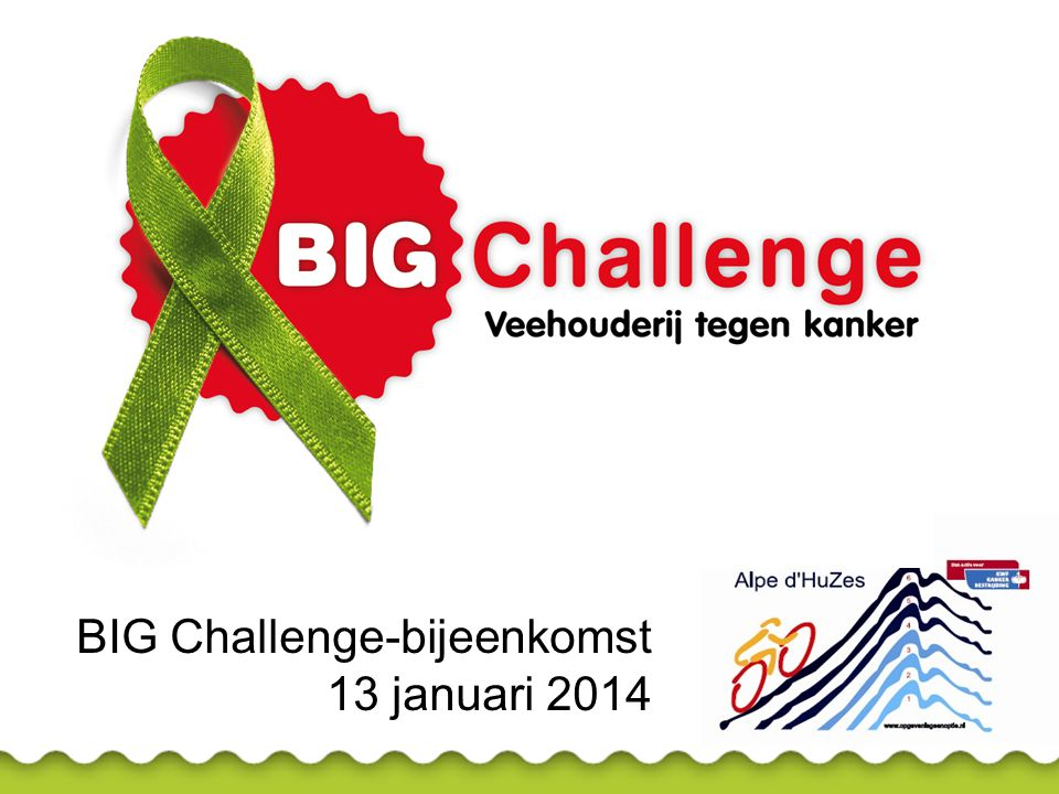 Agenda Welkom Kanker & voeding, Ellen Kampman Brainstorm sponsoracties en pauze Rondje sponsorideeën Mededelingen BIG Challenge Mededelingen teams