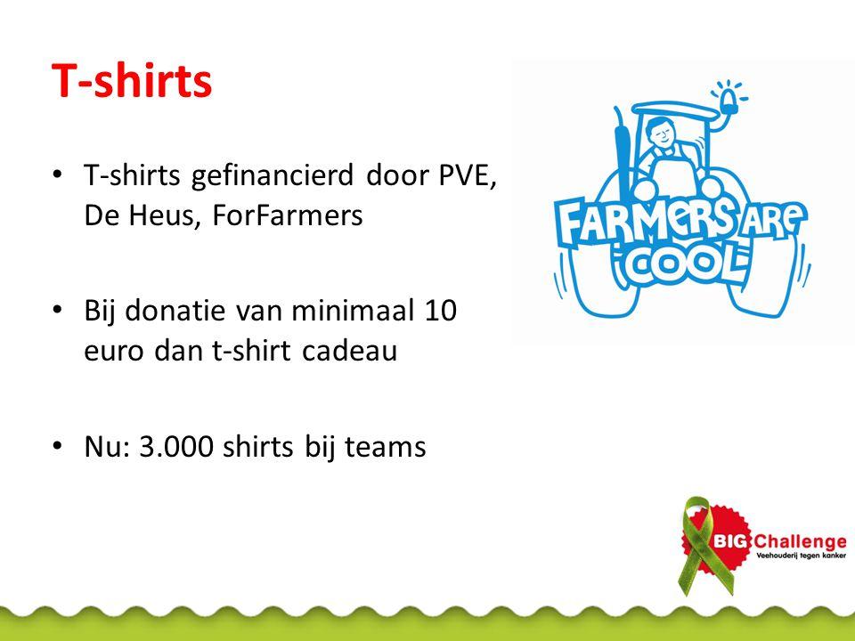 T-shirts T-shirts gefinancierd door PVE, De Heus, ForFarmers Bij donatie van minimaal 10 euro dan t-shirt cadeau Nu: 3.000 shirts bij teams