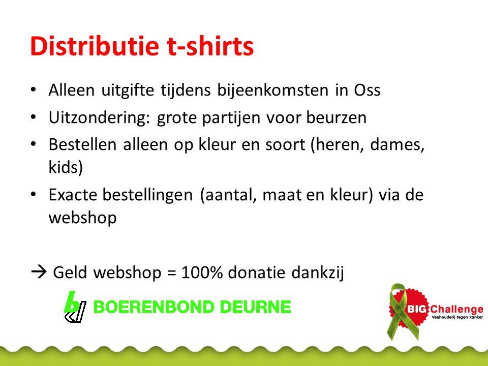 Distributie t-shirts Alleen uitgifte tijdens bijeenkomsten in Oss Uitzondering: grote partijen voor beurzen Bestellen alleen op kleur en soort (heren, dames, kids) Exacte bestellingen (aantal, maat en kleur) via de webshop  Geld webshop = 100% donatie dankzij