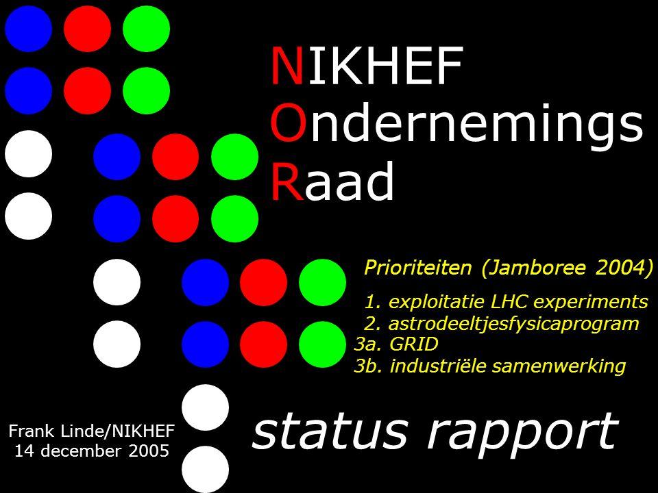 NIKHEF Raad status rapport Ondernemings Frank Linde/NIKHEF 14 december 2005 Prioriteiten (Jamboree 2004) 1.