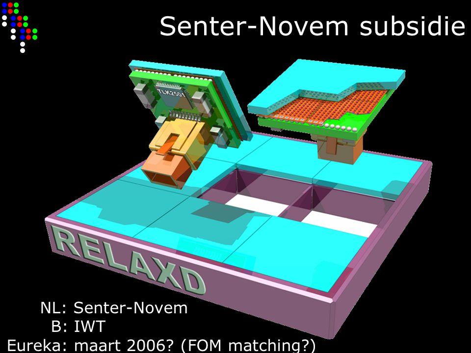 Senter-Novem subsidie NL: Senter-Novem B: IWT Eureka: maart 2006? (FOM matching?)