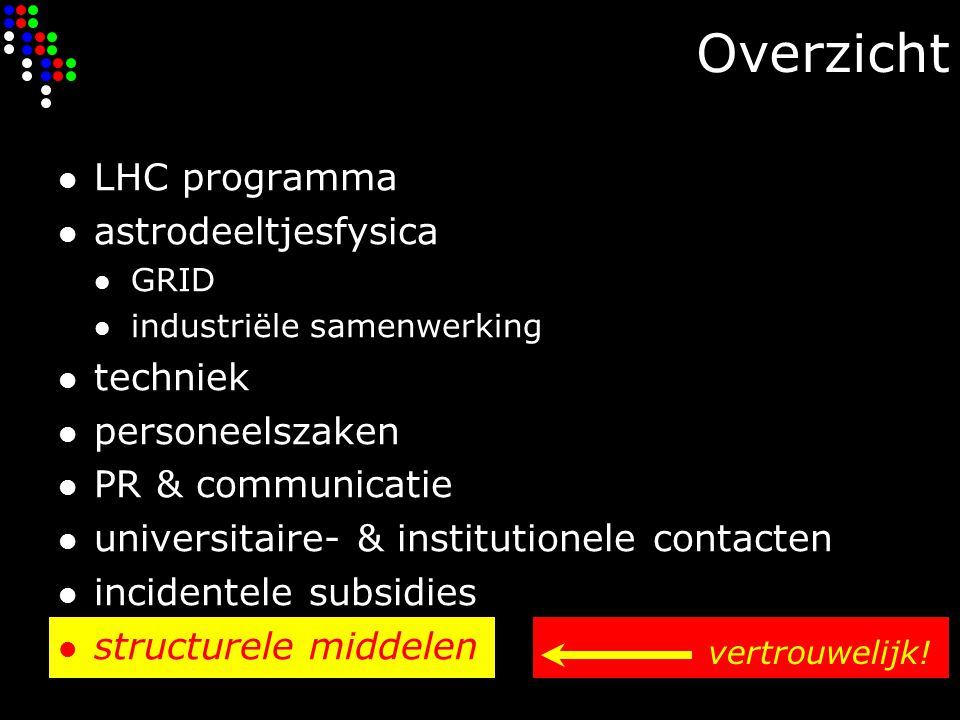 Overzicht LHC programma astrodeeltjesfysica GRID industriële samenwerking techniek personeelszaken PR & communicatie universitaire- & institutionele contacten incidentele subsidies structurele middelen vertrouwelijk!