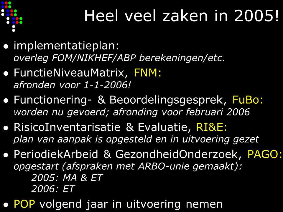Heel veel zaken in 2005. implementatieplan: overleg FOM/NIKHEF/ABP berekeningen/etc.