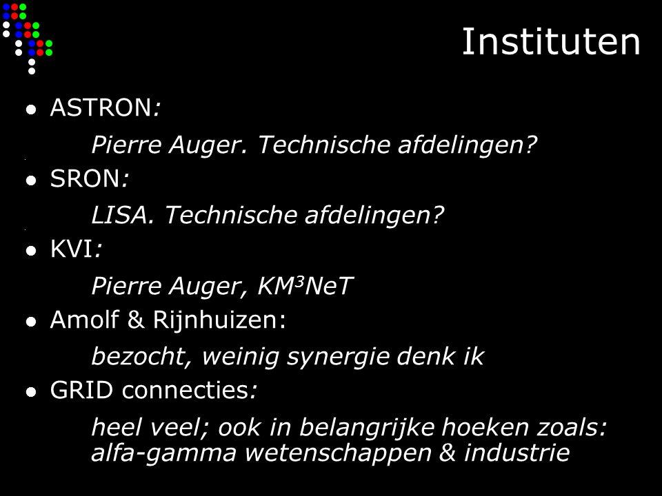 Instituten ASTRON: Pierre Auger. Technische afdelingen.
