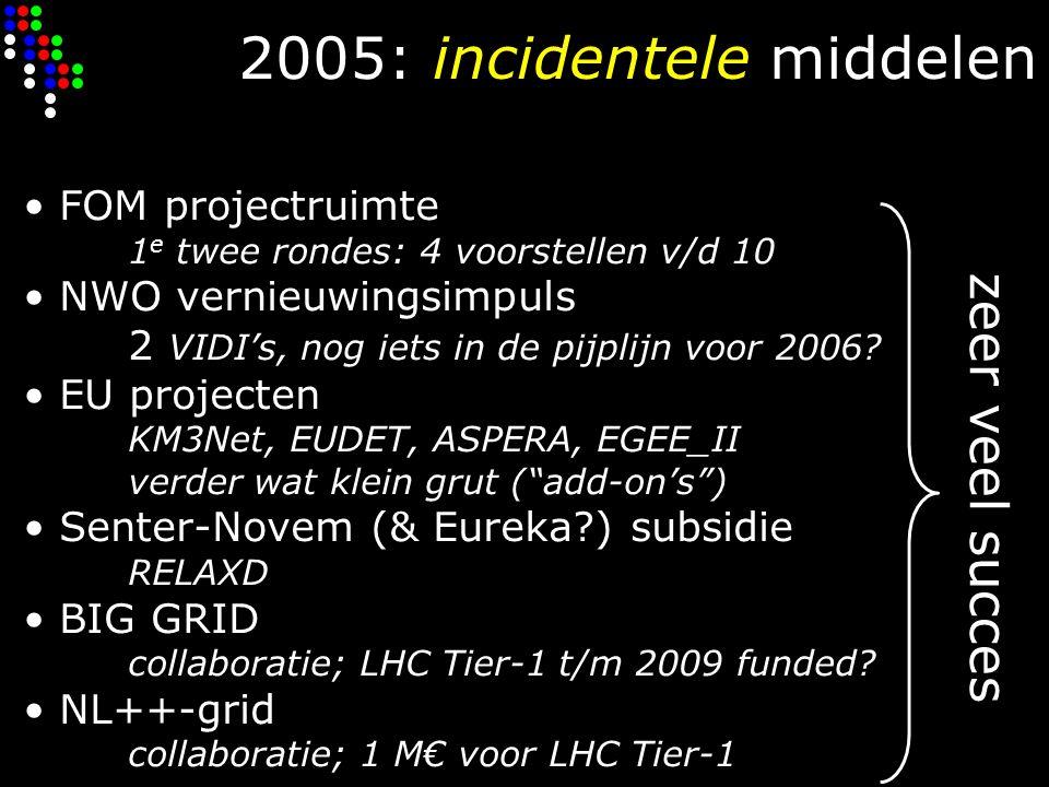 2005: incidentele middelen FOM projectruimte 1 e twee rondes: 4 voorstellen v/d 10 NWO vernieuwingsimpuls 2 VIDI's, nog iets in de pijplijn voor 2006.
