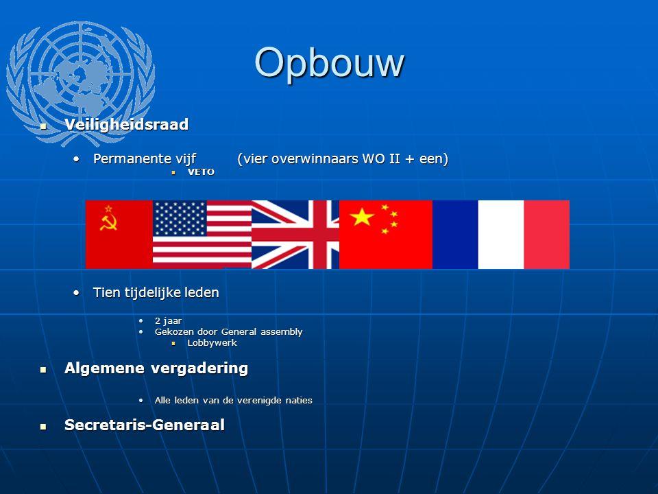 Opbouw Veiligheidsraad Veiligheidsraad Permanente vijf (vier overwinnaars WO II + een)Permanente vijf (vier overwinnaars WO II + een) VETO VETO Tien t