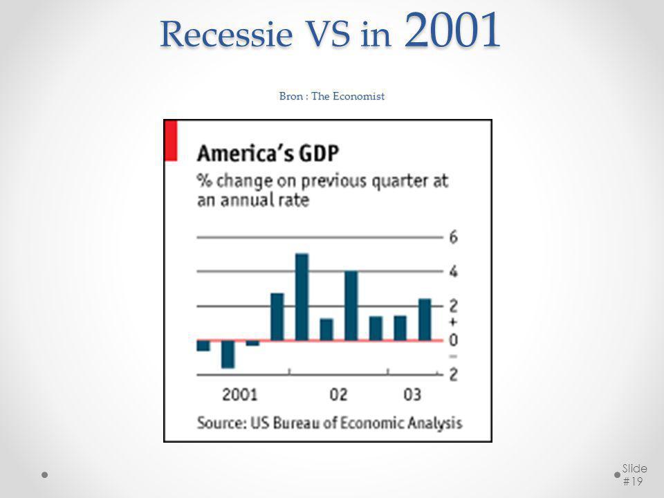 Consumentenvertrouwen VS Bron : The Economist Slide #20
