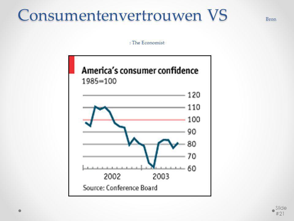 Consumentenvertrouwen VS Bron : The Economist Slide #21