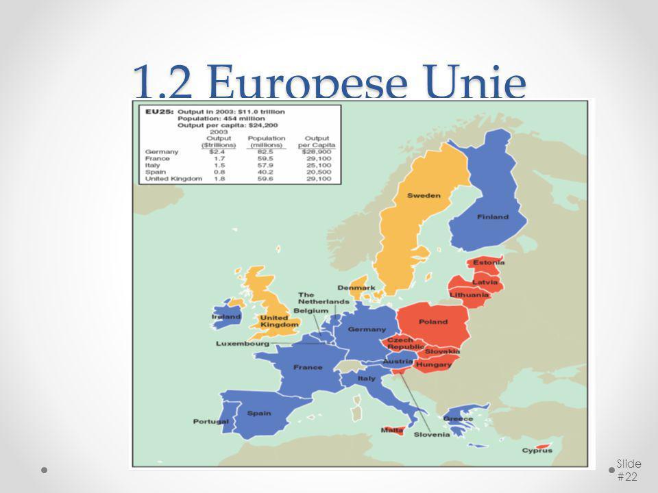 1.2 Europese Unie Slide #22