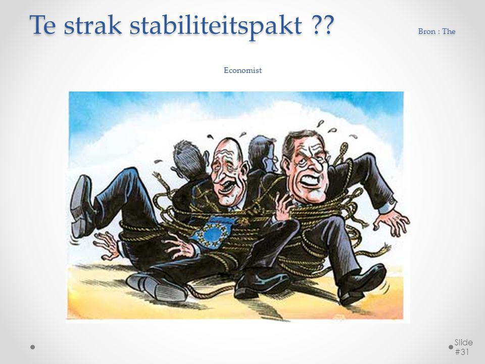 Te strak stabiliteitspakt ?? Bron : The Economist Slide #31