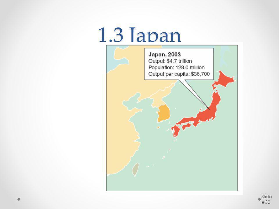 1.3 Japan Slide #32