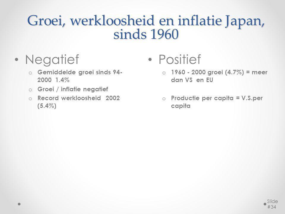 Groei, werkloosheid en inflatie Japan, sinds 1960 Positief o 1960 - 2000 groei (4.7%) = meer dan VS en EU o Productie per capita = V.S.per capita Slid