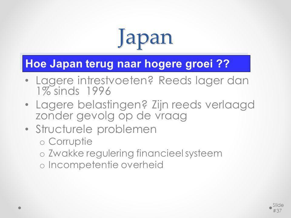 Japan Lagere intrestvoeten? Reeds lager dan 1% sinds 1996 Lagere belastingen? Zijn reeds verlaagd zonder gevolg op de vraag Structurele problemen o Co