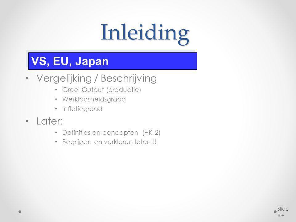Inleiding Vergelijking / Beschrijving Groei Output (productie) Werkloosheidsgraad Inflatiegraad Later: Definities en concepten (HK 2) Begrijpen en ver