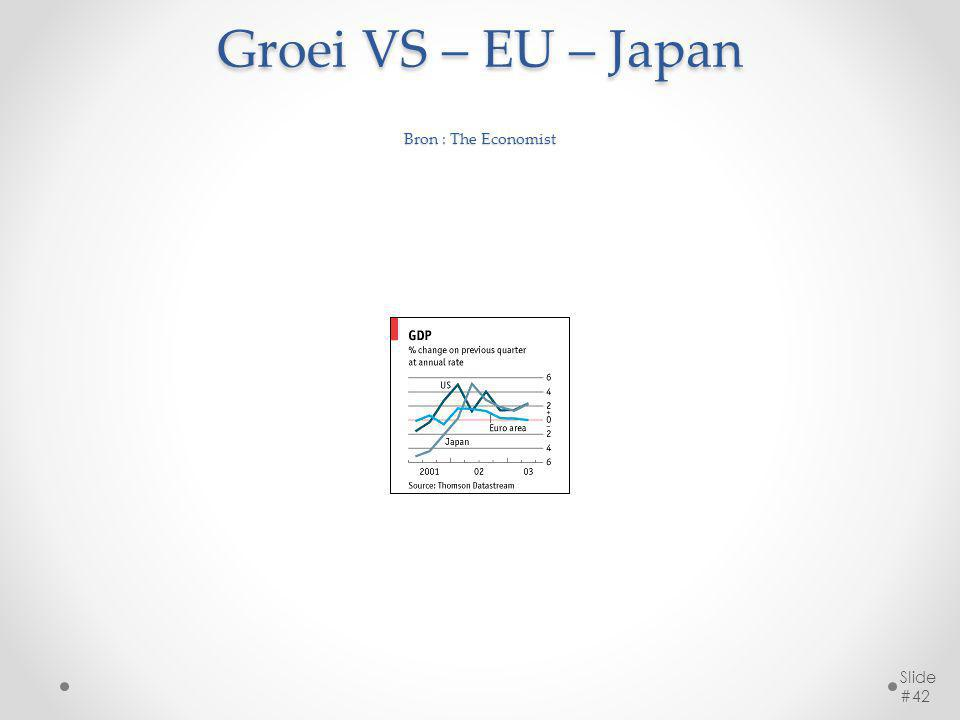 Groei VS – EU – Japan Bron : The Economist Slide #42