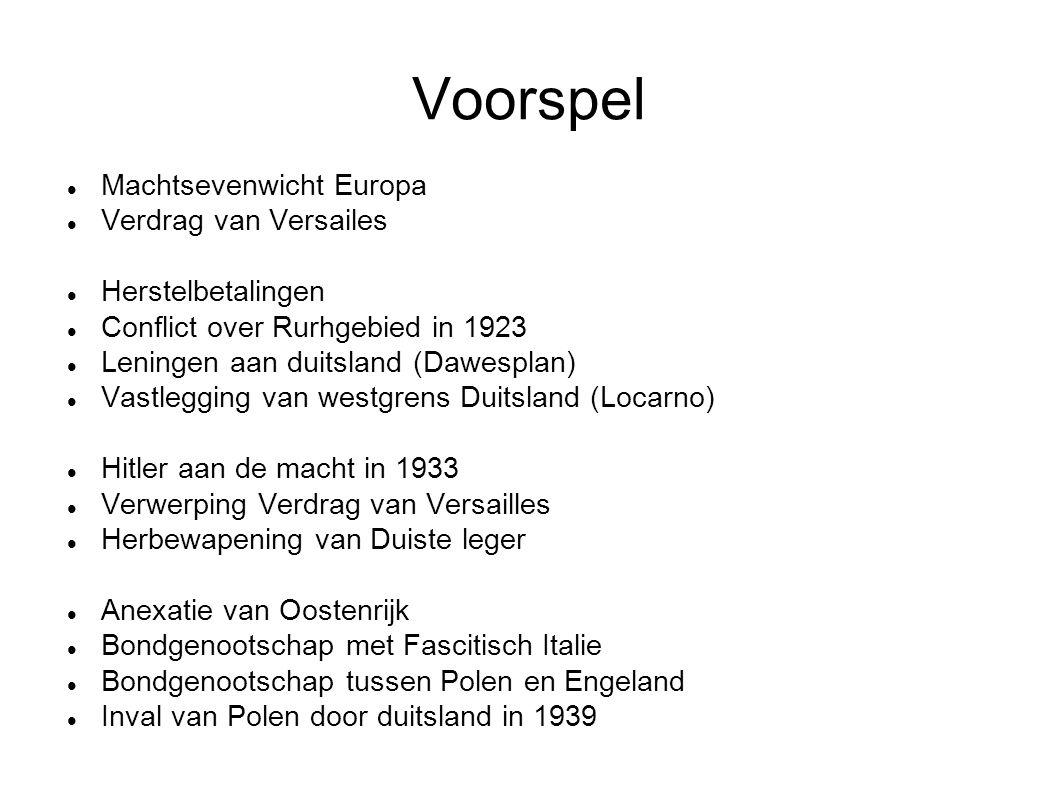 Voorspel Machtsevenwicht Europa Verdrag van Versailes Herstelbetalingen Conflict over Rurhgebied in 1923 Leningen aan duitsland (Dawesplan) Vastleggin