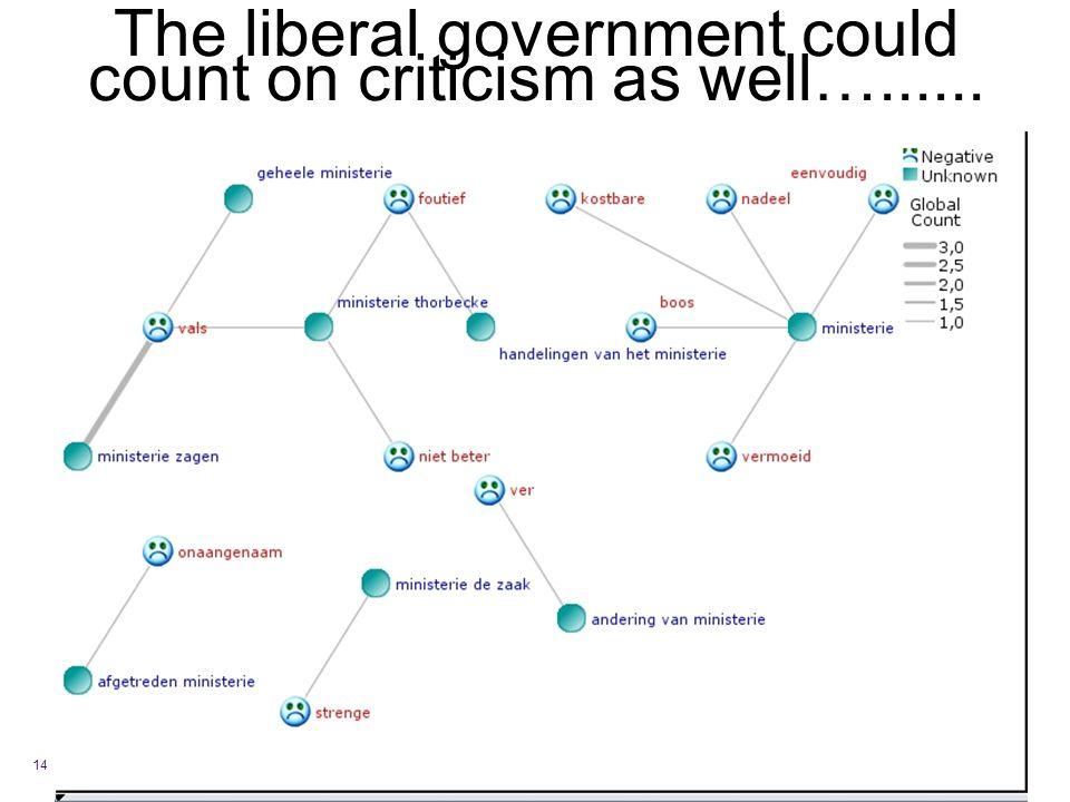 The liberal government could count on criticism as well…...... 14