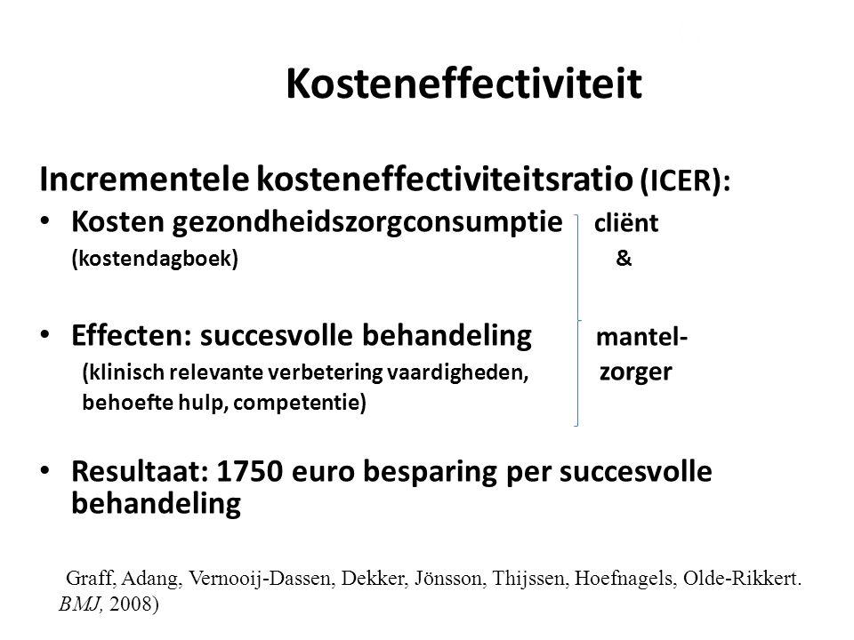 3. Kosteneffectiviteit Incrementele kosteneffectiviteitsratio (ICER): Kosten gezondheidszorgconsumptie cliënt (kostendagboek) & Effecten: succesvolle
