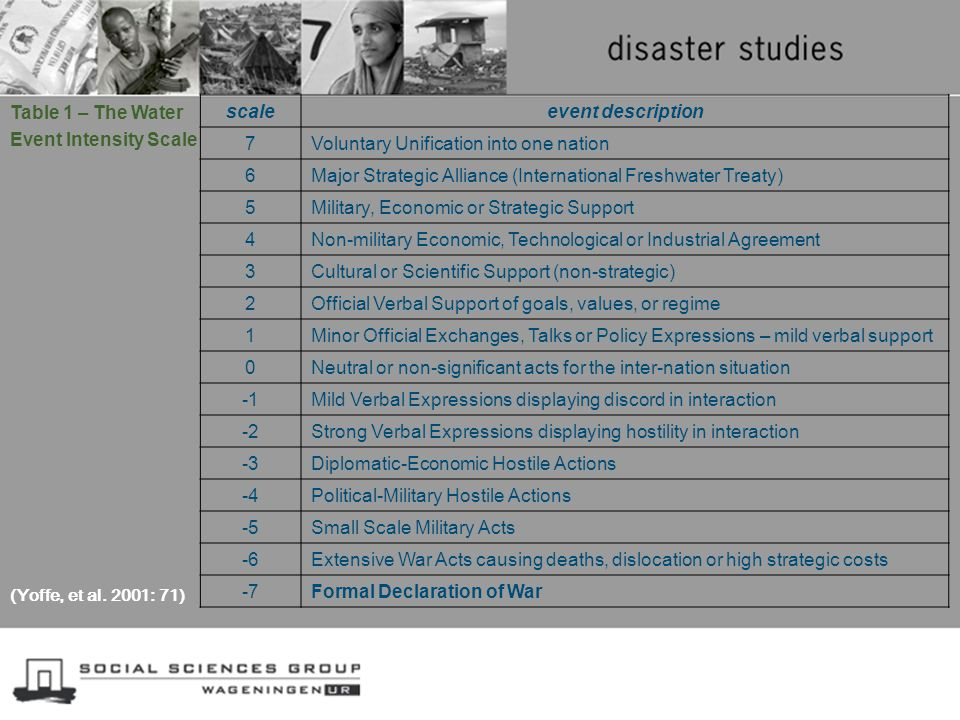 Table 1 – The Water Event Intensity Scale scaleevent description 7Voluntary Unification into one nation 6Major Strategic Alliance (International Freshwater Treaty) 5Military, Economic or Strategic Support 4Non-military Economic, Technological or Industrial Agreement 3Cultural or Scientific Support (non-strategic) 2Official Verbal Support of goals, values, or regime 1Minor Official Exchanges, Talks or Policy Expressions – mild verbal support 0Neutral or non-significant acts for the inter-nation situation Mild Verbal Expressions displaying discord in interaction -2Strong Verbal Expressions displaying hostility in interaction -3Diplomatic-Economic Hostile Actions -4Political-Military Hostile Actions -5Small Scale Military Acts -6Extensive War Acts causing deaths, dislocation or high strategic costs -7Formal Declaration of War (Yoffe, et al.