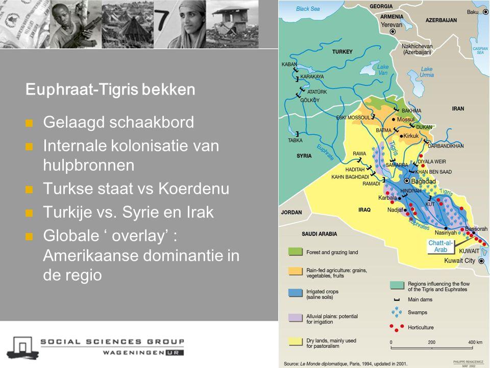 Euphraat-Tigris bekken Gelaagd schaakbord Internale kolonisatie van hulpbronnen Turkse staat vs Koerdenu Turkije vs. Syrie en Irak Globale ' overlay'