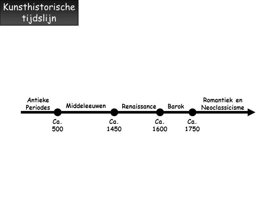 Antieke Periodes RenaissanceBarok Romantiek en Neoclassicisme Middeleeuwen Ca. 1450 Ca. 1600 Ca. 1750 Ca. 500 Kunsthistorische tijdslijn