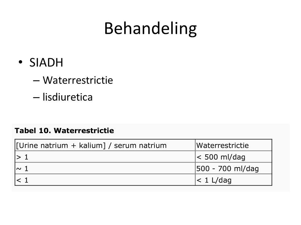 Behandeling SIADH – Waterrestrictie – lisdiuretica