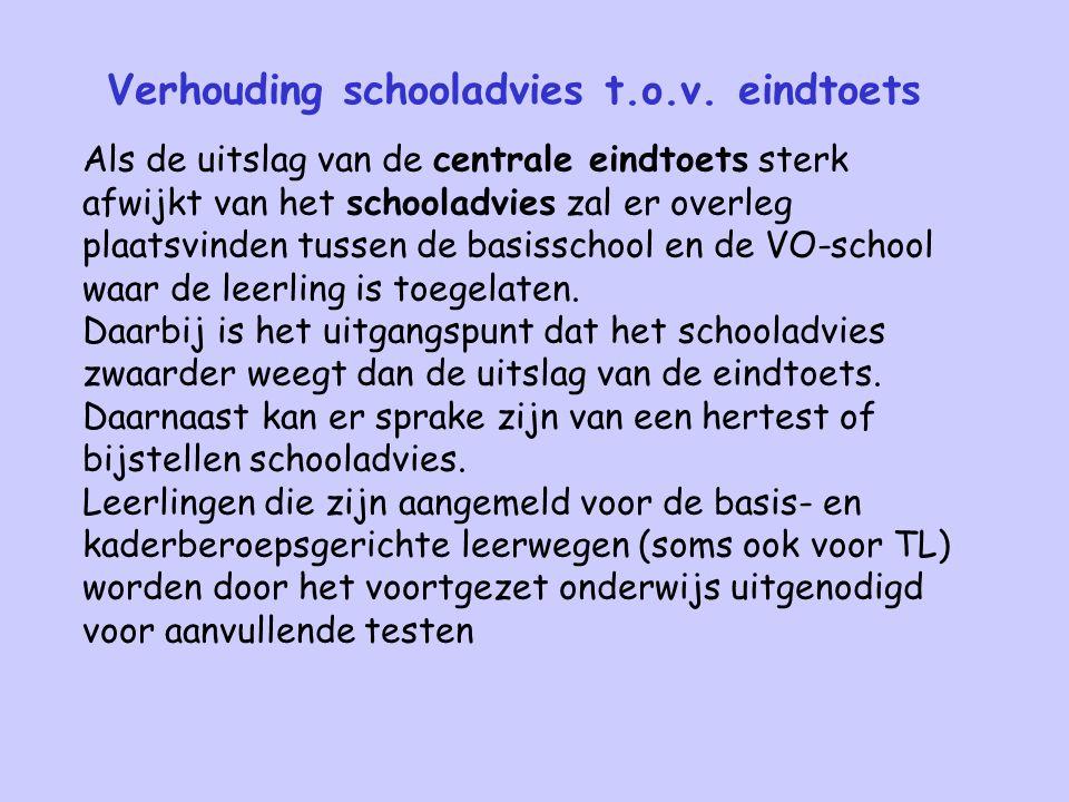 Verhouding schooladvies t.o.v. eindtoets Als de uitslag van de centrale eindtoets sterk afwijkt van het schooladvies zal er overleg plaatsvinden tusse