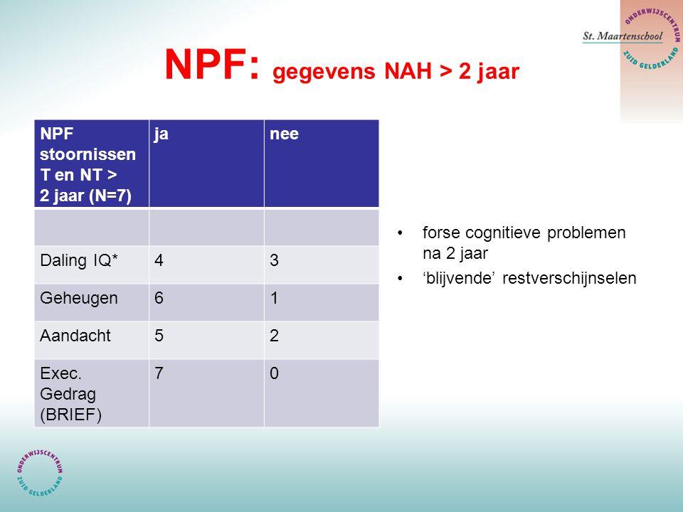 NPF: gegevens NAH > 2 jaar NPF stoornissen T en NT > 2 jaar (N=7) janee Daling IQ*43 Geheugen61 Aandacht52 Exec. Gedrag (BRIEF) 70 forse cognitieve pr