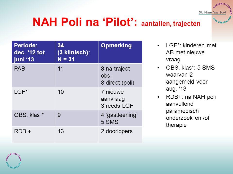 NAH Poli na 'Pilot': aantallen, trajecten LGF*: kinderen met AB met nieuwe vraag OBS. klas*: 5 SMS waarvan 2 aangemeld voor aug. '13 RDB+: na NAH poli