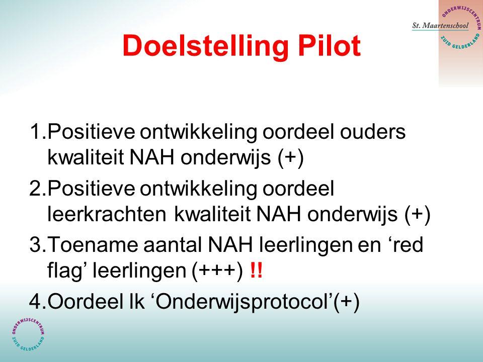 Doelstelling Pilot 1.Positieve ontwikkeling oordeel ouders kwaliteit NAH onderwijs (+) 2.Positieve ontwikkeling oordeel leerkrachten kwaliteit NAH ond