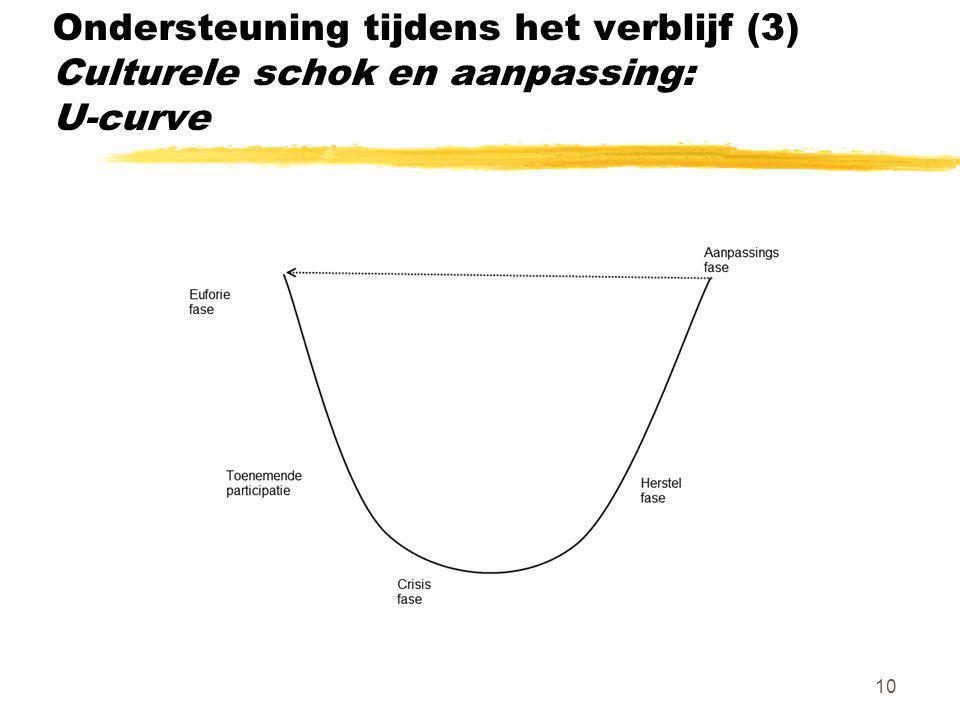 10 Ondersteuning tijdens het verblijf (3) Culturele schok en aanpassing: U-curve