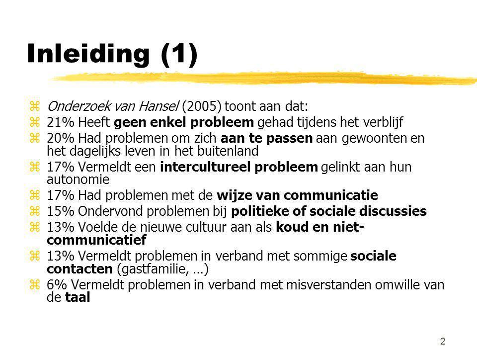 2 Inleiding (1) zOnderzoek van Hansel (2005) toont aan dat: z21% Heeft geen enkel probleem gehad tijdens het verblijf z20% Had problemen om zich aan t