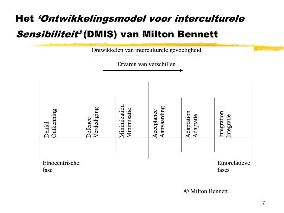 7 Het 'Ontwikkelingsmodel voor interculturele Sensibiliteit' (DMIS) van Milton Bennett