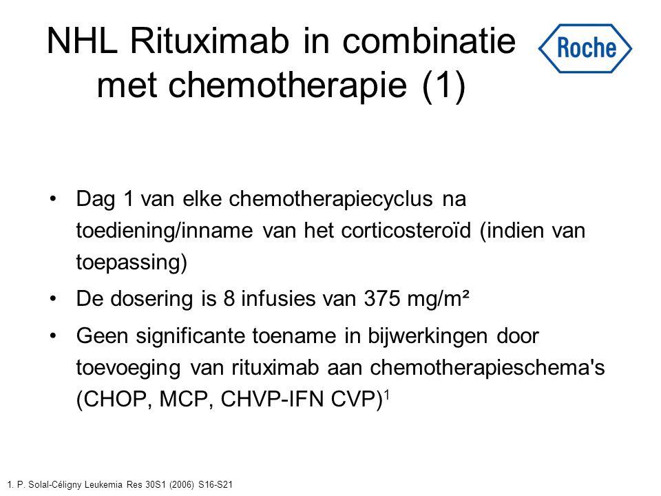 1. P. Solal-Céligny Leukemia Res 30S1 (2006) S16-S21 NHL Rituximab in combinatie met chemotherapie (1) Dag 1 van elke chemotherapiecyclus na toedienin