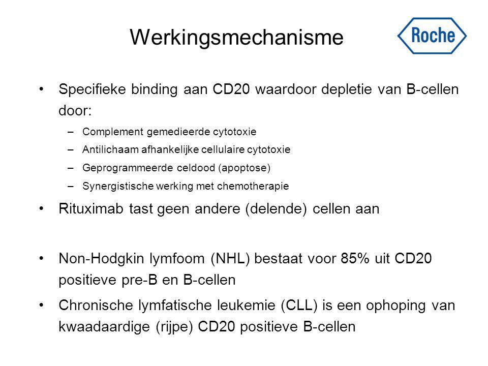 Werkingsmechanisme Specifieke binding aan CD20 waardoor depletie van B-cellen door: –Complement gemedieerde cytotoxie –Antilichaam afhankelijke cellul