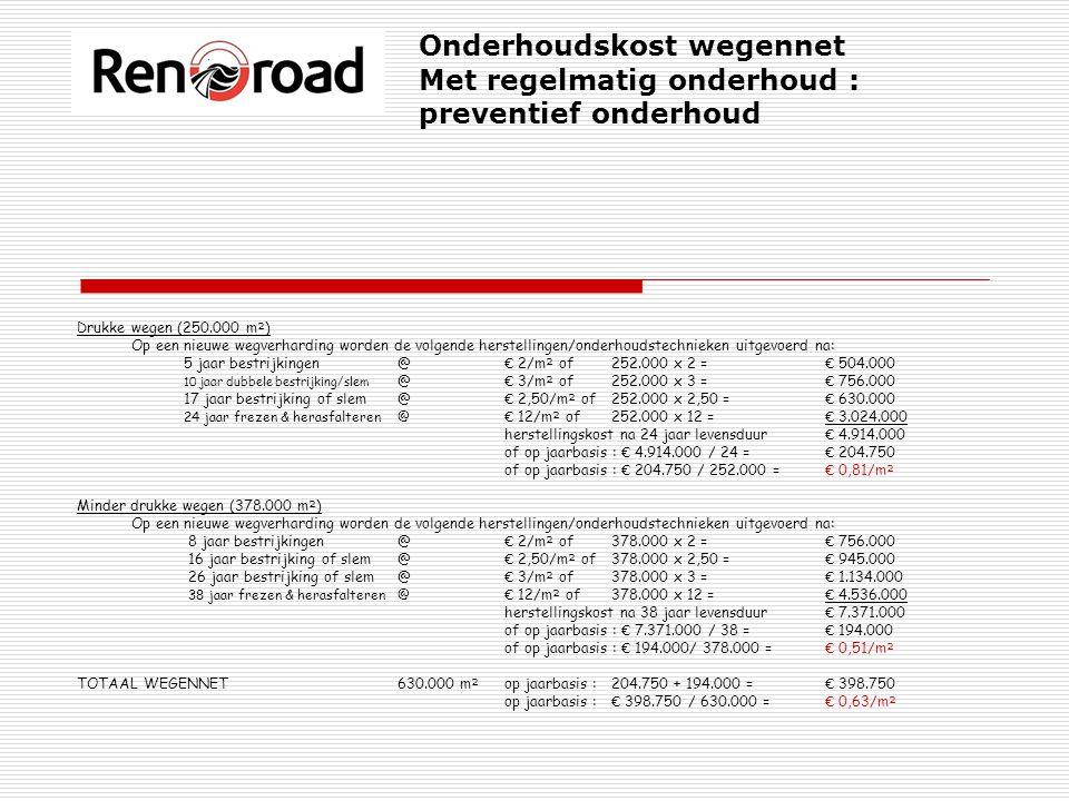 Onderhoudskost wegennet Met regelmatig onderhoud : preventief onderhoud Drukke wegen (250.000 m ² ) Op een nieuwe wegverharding worden de volgende herstellingen/onderhoudstechnieken uitgevoerd na: 5 jaar bestrijkingen@ € 2/m ² of252.000 x 2 = € 504.000 10 jaar dubbele bestrijking/slem @ € 3/m ² of252.000 x 3 = € 756.000 17 jaar bestrijking of slem@ € 2,50/m ² of252.000 x 2,50 = € 630.000 24 jaar frezen & herasfalteren@ € 12/m ² of252.000 x 12 = € 3.024.000 herstellingskost na 24 jaar levensduur € 4.914.000 of op jaarbasis : € 4.914.000 / 24 = € 204.750 of op jaarbasis : € 204.750 / 252.000 = € 0,81/m ² Minder drukke wegen (378.000 m ² ) Op een nieuwe wegverharding worden de volgende herstellingen/onderhoudstechnieken uitgevoerd na: 8 jaar bestrijkingen @ € 2/m ² of378.000 x 2 = € 756.000 16 jaar bestrijking of slem @ € 2,50/m ² of 378.000 x 2,50 = € 945.000 26 jaar bestrijking of slem@ € 3/m ² of378.000 x 3 = € 1.134.000 38 jaar frezen & herasfalteren@ € 12/m ² of378.000 x 12 = € 4.536.000 herstellingskost na 38 jaar levensduur € 7.371.000 of op jaarbasis : € 7.371.000 / 38 = € 194.000 of op jaarbasis : € 194.000/ 378.000 = € 0,51/m ² TOTAAL WEGENNET630.000 m ² op jaarbasis : 204.750 + 194.000 = € 398.750 op jaarbasis : € 398.750 / 630.000 = € 0,63/m ²
