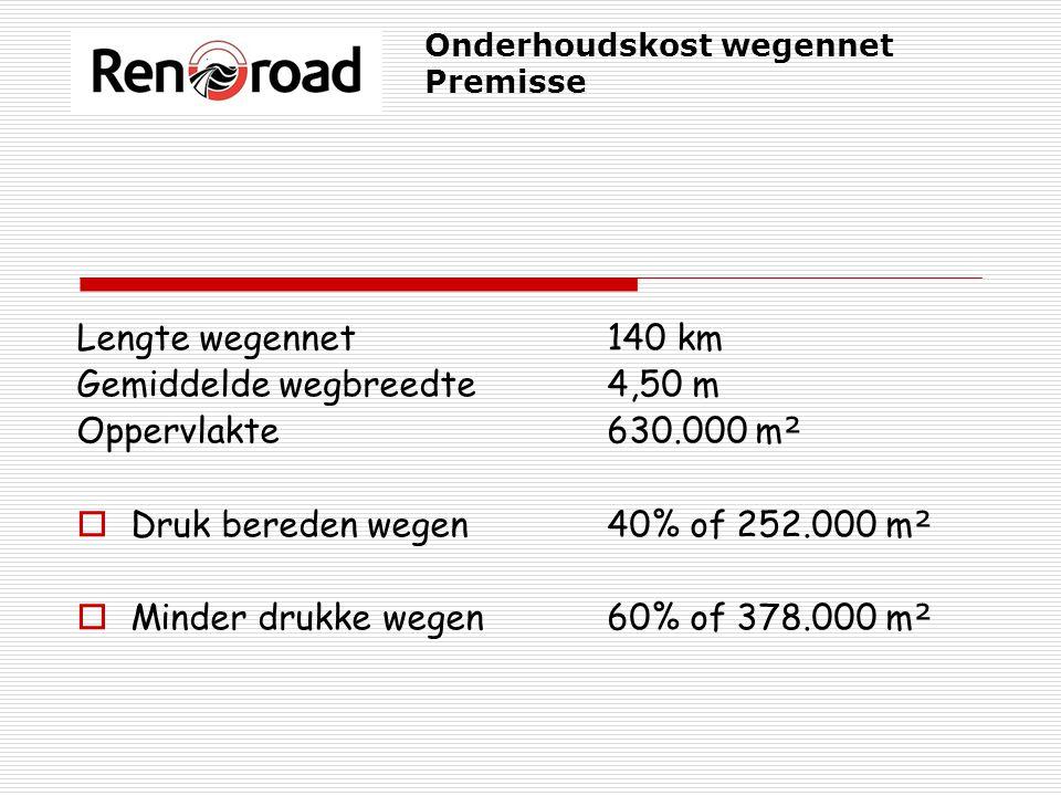 Onderhoudskost wegennet Zonder regelmatig onderhoud : curatief onderhoud Drukke wegen (250.000 m ² ) Op een nieuwe wegverharding worden de volgende herstellingen uitgevoerd na: 10 jaar frezen & asfalteren@ € 12/m ² of252.000 x 12 = € 3.024.000 20 jaar uitbraak & heraanleg@ € 30/m ² of252.000 x 30 = € 7.560.000 herstellingskost na 20 jaar levensduur € 10.584.000 of op jaarbasis : € 10.584.000 / 20 = € 529.200 of op jaarbasis : € 529.200 / 252.000 = € 2,10/m ² Minder drukke wegen (378.000 m ² ) Op een nieuwe wegverharding worden de volgende herstellingen uitgevoerd na: 20 jaar frezen & asfalteren@ € 12/m ² of378.000 x 12 = € 4.536.000 35 jaar heraanleg@ € 20/m ² of 378.000 x 20 = € 7.560.000 herstellingskost na 35 jaar levensduur € 12.096.000 of op jaarbasis : € 12.096.000 / 35 = € 345.600 of op jaarbasis : € 345.600 / 378.000 = € 0,91/m ² TOTAAL WEGENNET630.000 m ² op jaarbasis : 529.200 + 345.600 = € 874.800 op jaarbasis : € 874.800 / 630.000 = € 1,39/m ²