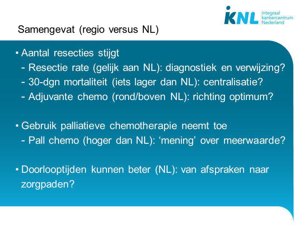 Samengevat (regio versus NL) Aantal resecties stijgt - Resectie rate (gelijk aan NL): diagnostiek en verwijzing? - 30-dgn mortaliteit (iets lager dan