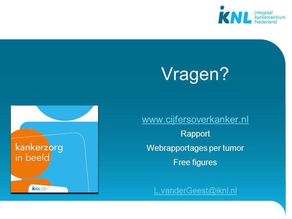 Vragen? www.cijfersoverkanker.nl Rapport Webrapportages per tumor Free figures L.vanderGeest@iknl.nl