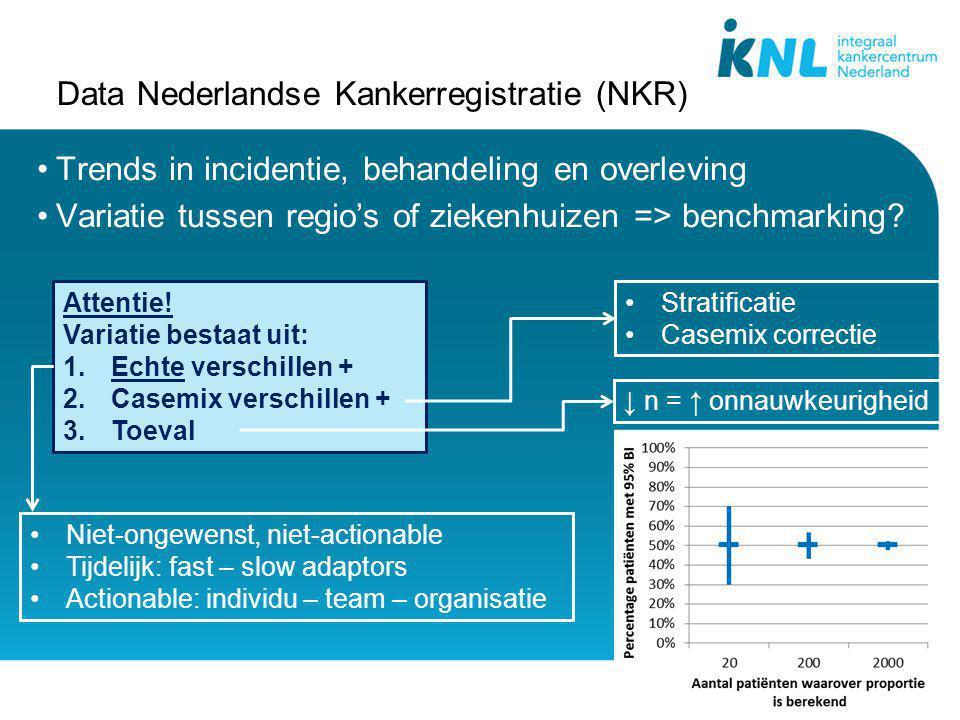 Data Nederlandse Kankerregistratie (NKR) Trends in incidentie, behandeling en overleving Variatie tussen regio's of ziekenhuizen => benchmarking? Atte