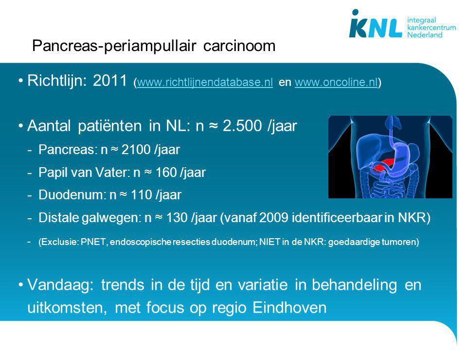 Pancreas-periampullair carcinoom Richtlijn: 2011 (www.richtlijnendatabase.nl en www.oncoline.nl)www.richtlijnendatabase.nlwww.oncoline.nl Aantal patië
